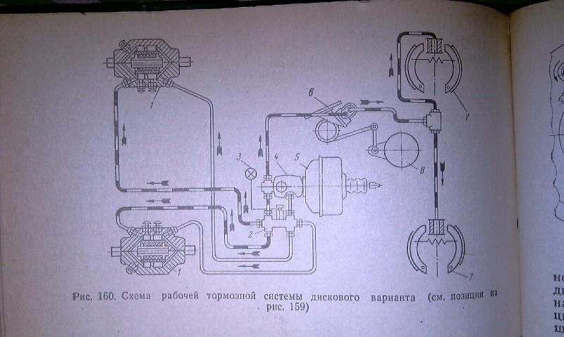 Схема заряда акб ваз Схема системы зажигания зил i дисковый перед 3102 r14 и устройство тормозной системы газ 53 Газ.